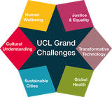 UCL Grand Challenges logo