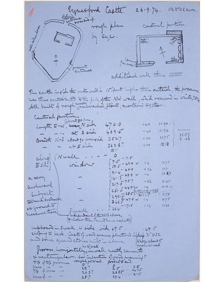 Petrie's measurements and notes for Eynesford Castle in Kent. From the Petrie Museum archive.