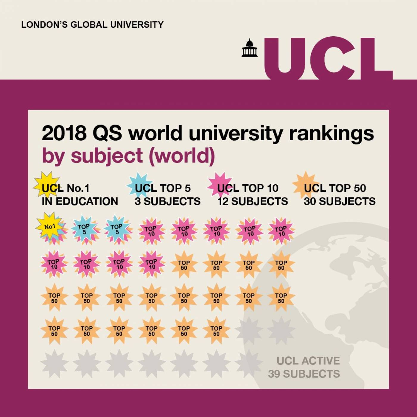 2018 QS world university rankings by subject (world)