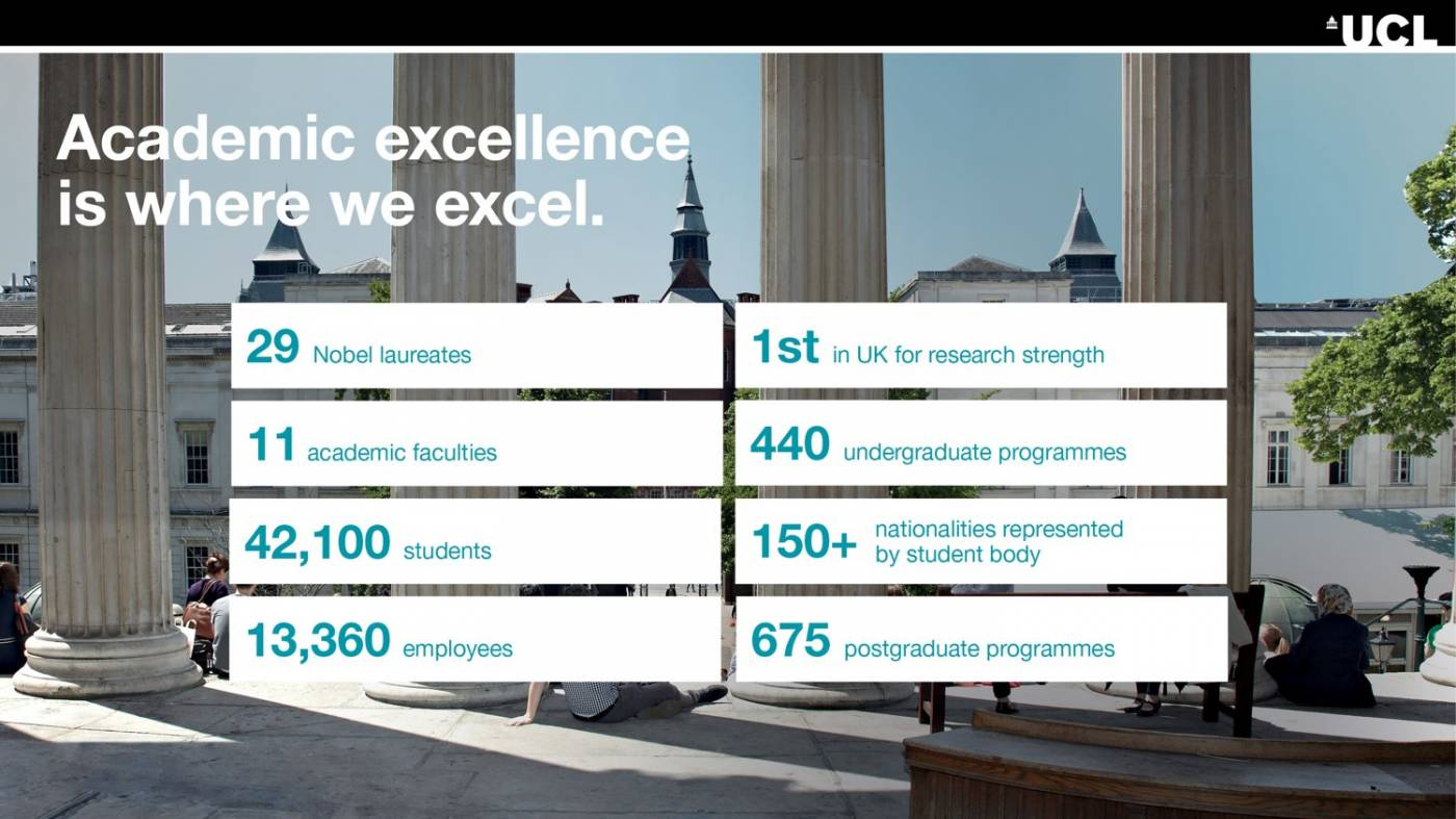 UCL Academic Excellence 2019