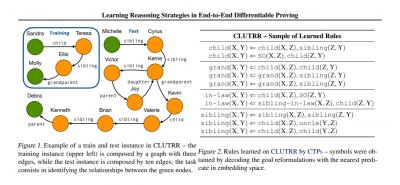 reasoning strategies