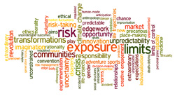 Risk Wordle