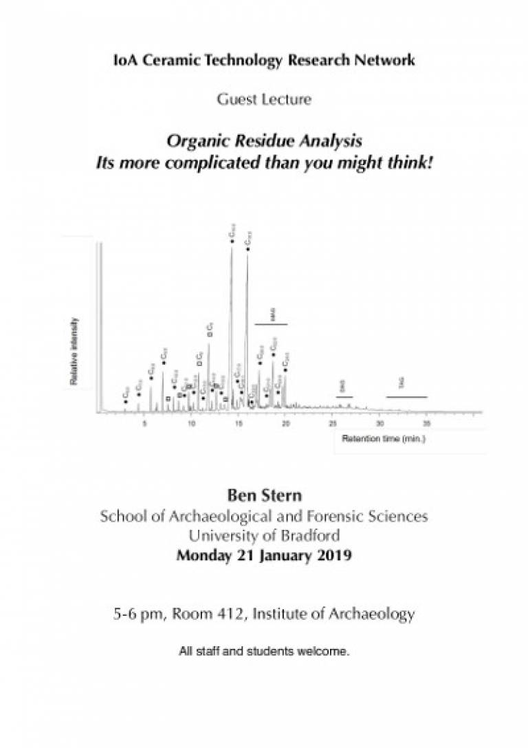 Organic Residue Analysis: Its more complicated than you might think!