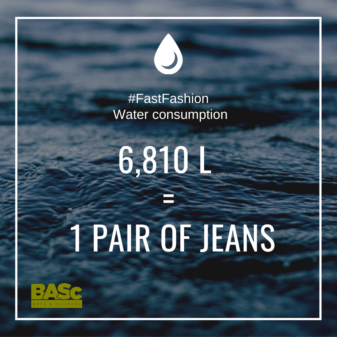 It takes 6810 litres of water to make one pair of jeans