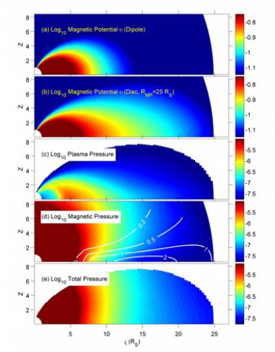 Magnetic geometry and pressure distributions from theoretical model of Saturn's magnetodisc region, developed in collaboration with colleagues Patrick Guio and Chris Arridge from UCL.