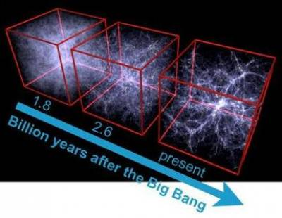 High-redshift radio galaxies