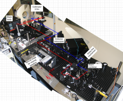 Interferometer test facility assembled in the RAL-SSTD optical development clean room