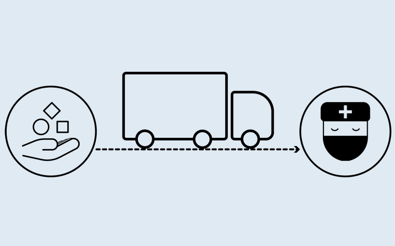 Diagram of the PPE Hive supply chain: connecting people who need PPE with those who have the necessary materials for manufacture and can provide transportation of goods.