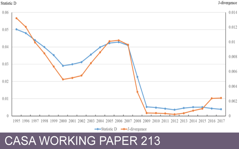 Working Paper 213