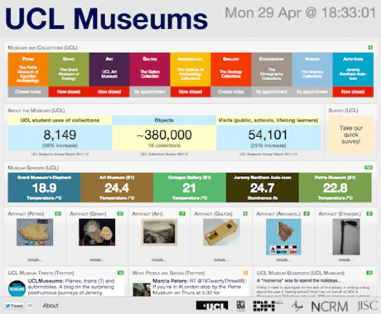 UCL Museums Dashboard launched