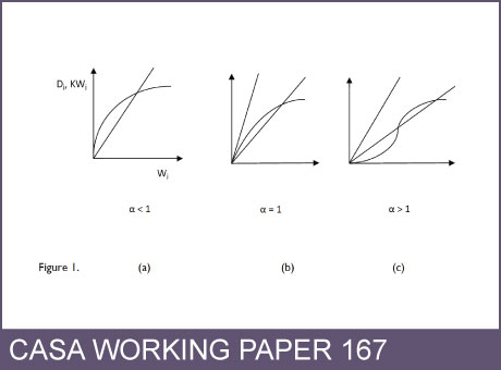 Image from Working Paper 167