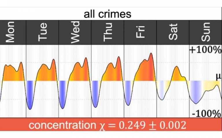 all-crimes