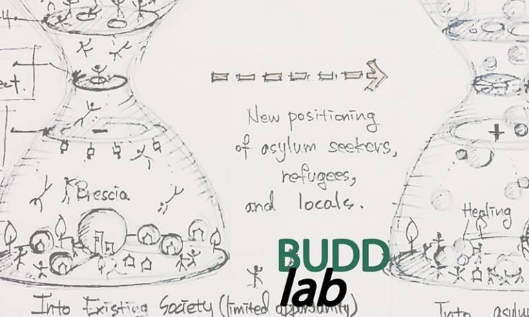 bUDDlab 10