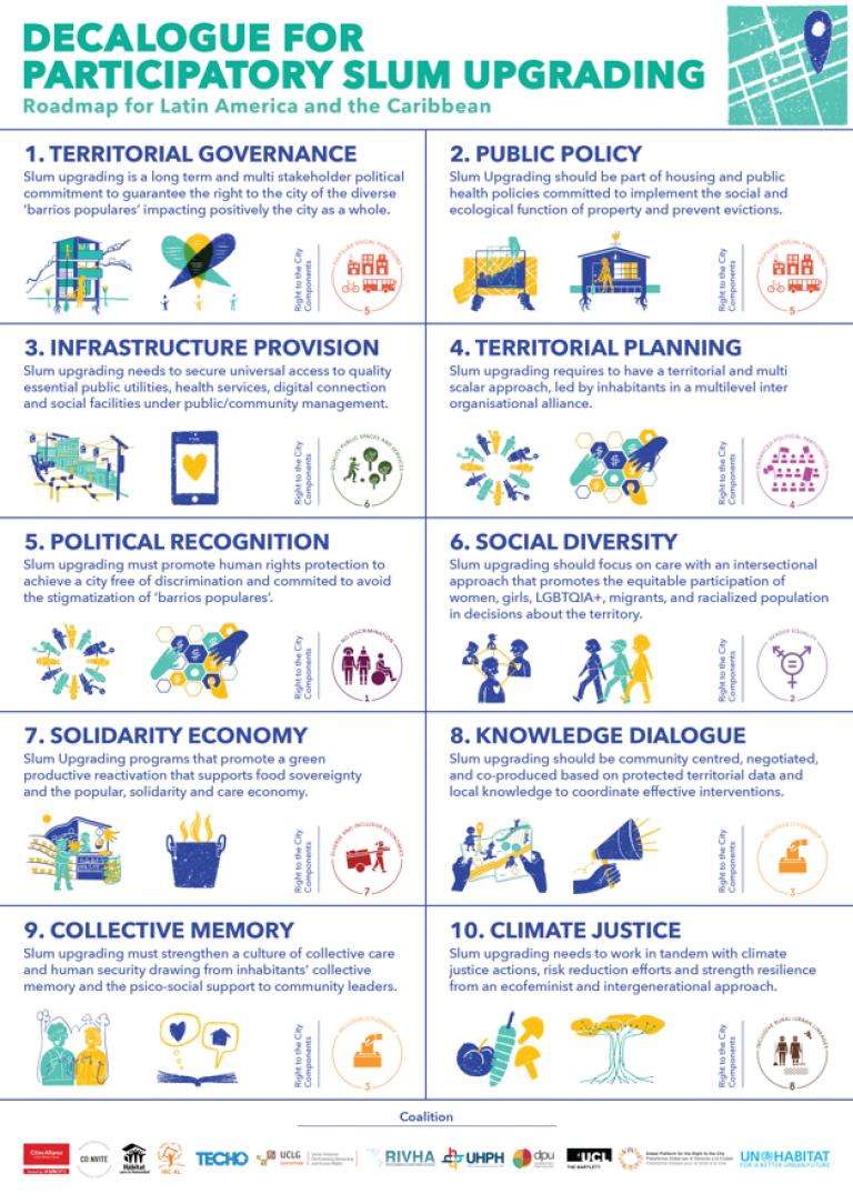 Decalogue for Participatory Slum Upgrading