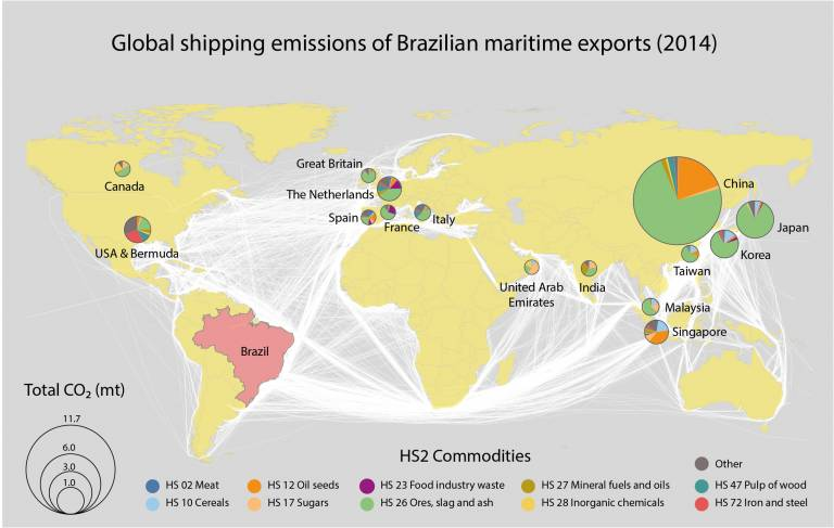 Global emissions of Brazilian maritime Exports (2014) Figure