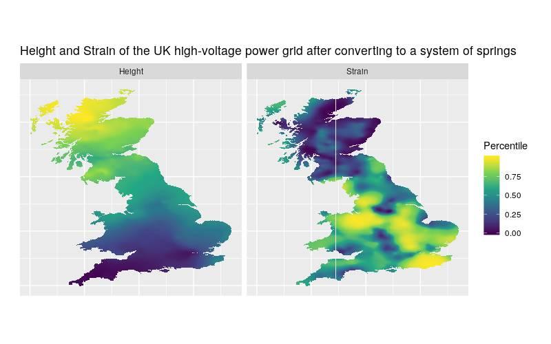 Jonno Bourne PhD: height map graph