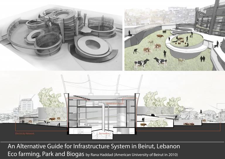 Rana Haddad: Beirut Eco Farming Park