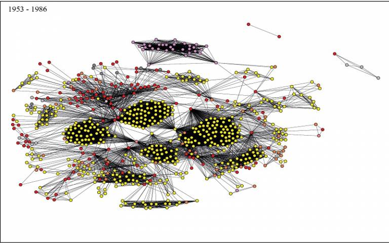 A sociogram depicting the social network that Alejandro found as part of his research.