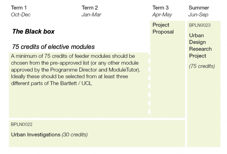 MRes structure diagram 2020
