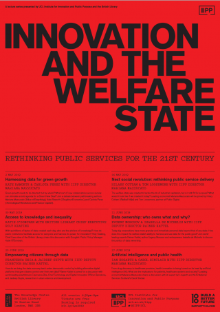 Innovation and the Welfare State poster in red