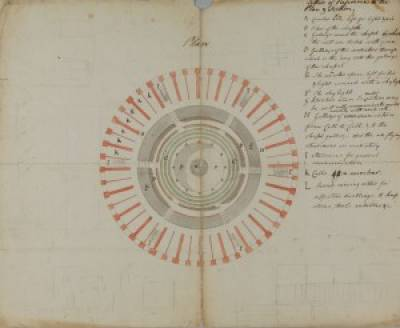 UC 119, f. 120: plan of the panopticon prison