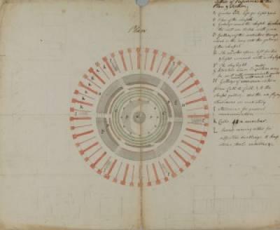 UC 119, f. 120: plan of the panopticon prison