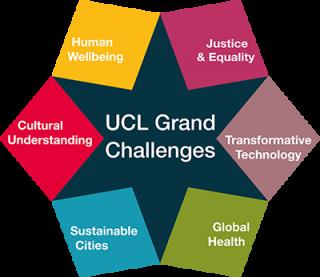 UCL Grandchallenges Logo
