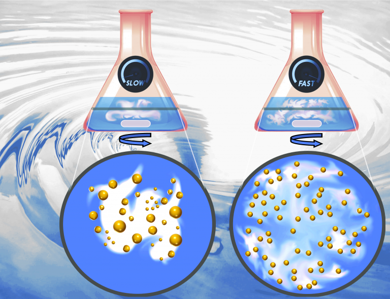 New insight into the effect of mass transfer on the synthesis of silver and gold nanoparticles
