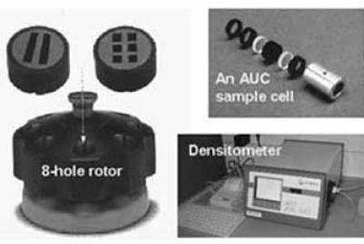 AUC equipment