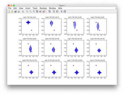 Simulation with fast exchange conditions