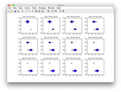Simulation with slow exchange conditions