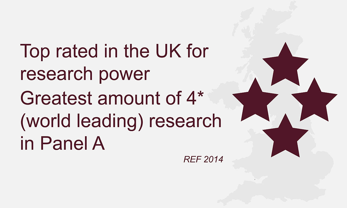 Top rated in the UK for research power