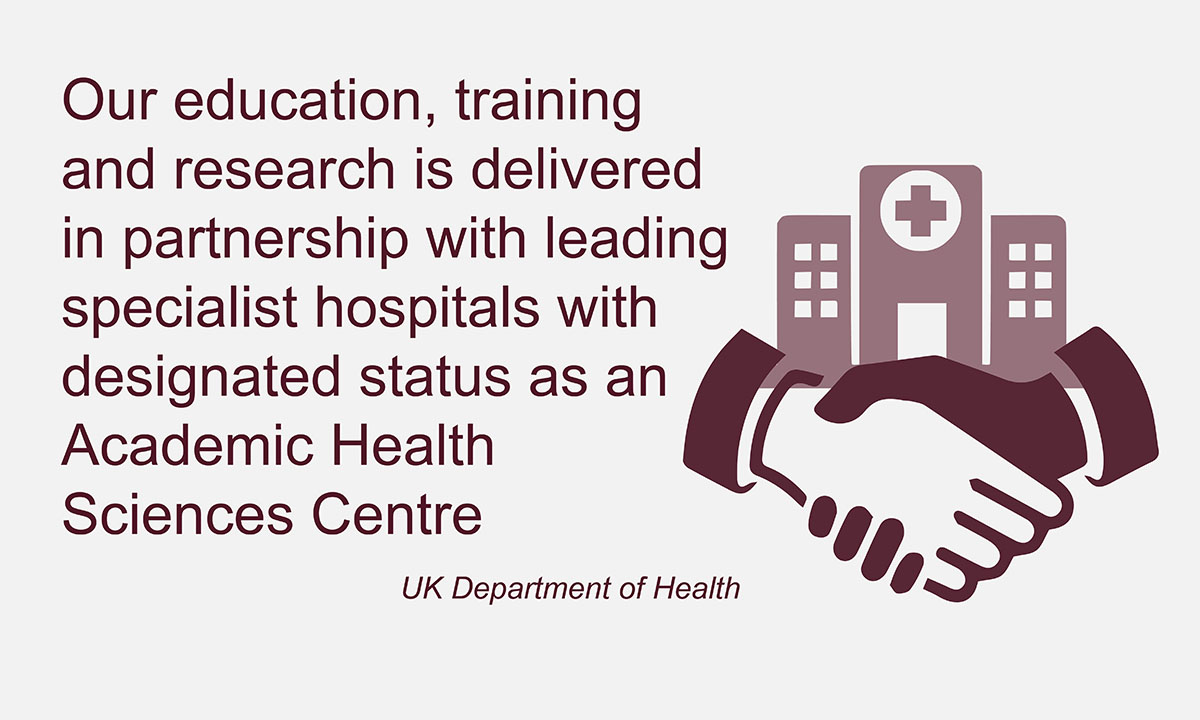 Our education, training and research is delivered in partnership with leading specialist hospitals with designated status as an Academic Health Sciences Centre