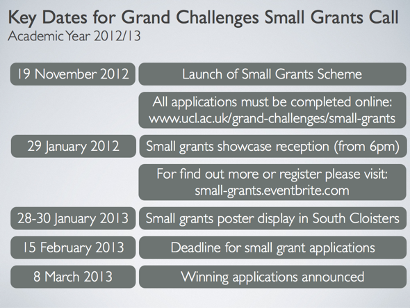 Key dates for GC small grants AY 2012/13. All applications must be made online at www.ucl.ac.uk/grand-challenges/small-grants/ before 15 February 2012