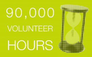 90000 Volunteer Hours