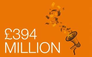 Campaign total 394m