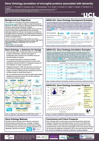 Microglial proteins annotation poster ARUK 2019 Conference