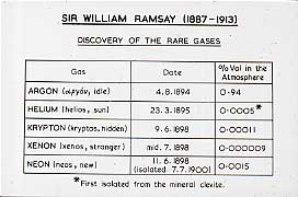 Discovery of Neon and other gases…