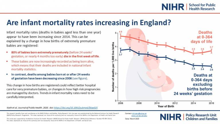 infographic showing infant mortality rates