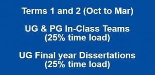 Terms 1 and 2 (Oct to Mar) UG & PG In-Class Teams (25% time load) UG Final year Dissertations (25% time load)