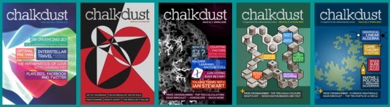 Chalkdust covers
