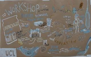 An artistic representation of the Humans make Plastic workshop