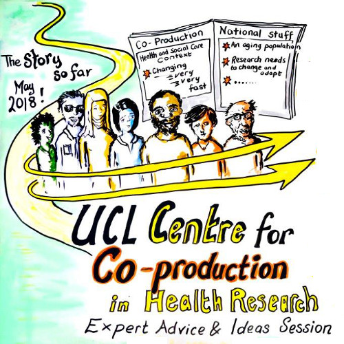 centre for coproduction