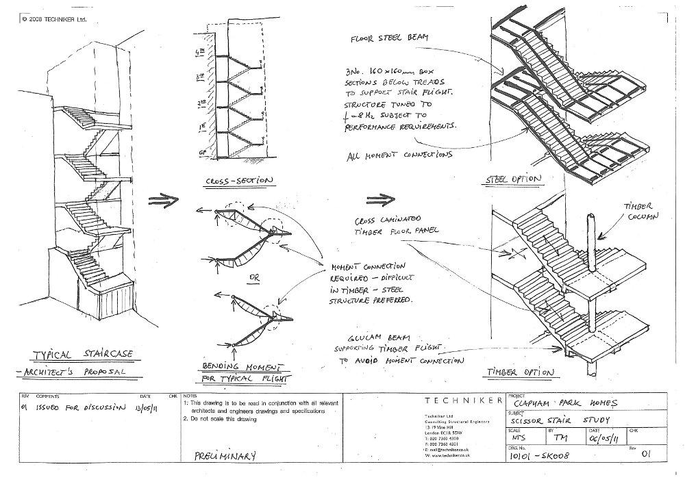Scissor Stair Study