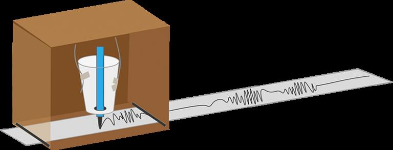 Home made seismometer