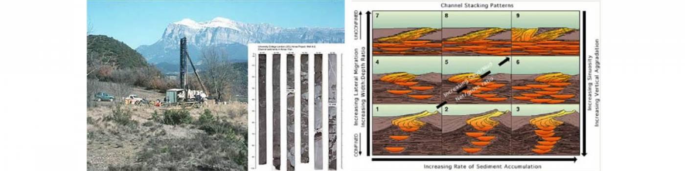 Hydrocarbon Reservoir Modelling