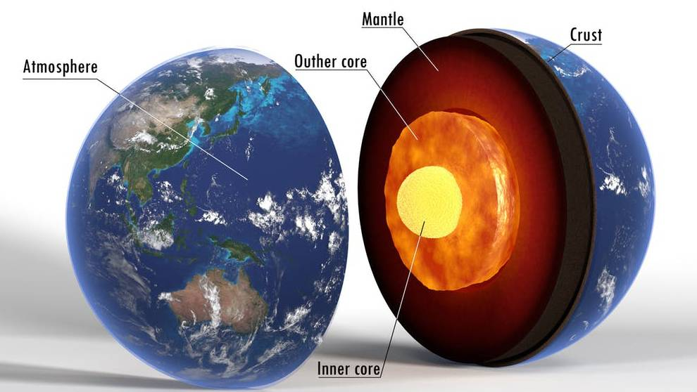 Outreach: Curious Kids: what would happen if the Earth's core went cold?