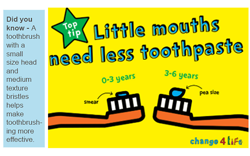 Children's Oral Health Advice for All screenshot