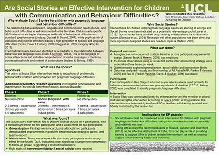 educational psychology research papers It is ideal for those interested in the latest psychology research instructional psychology provides articles and essays on education, the psychology of.