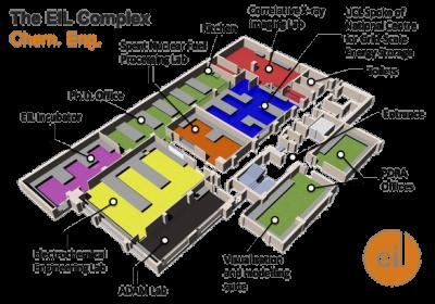 Lab layout